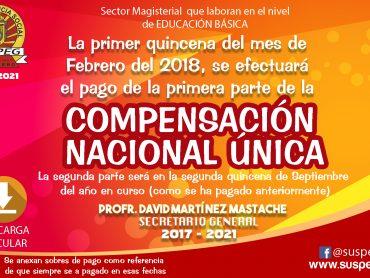 Pago de Compensación Nacional Única.